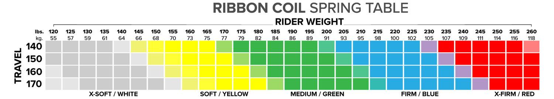 Ribbon_Spring_Table_2